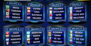 grupos-mundial-brasil-2014