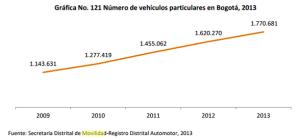 números de carros